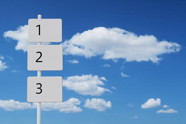 代表的な三種類の保守契約の概要